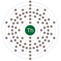 The Thorium Mantle